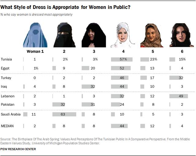 mujer-islamica