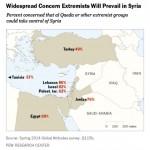 encuesta-pew-siria