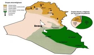 Mapa étnico religioso de Irak