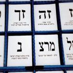 Israel, entre la apatía y la polaridad