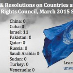 Israel y el Consejo de DDHH de la ONU