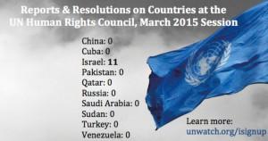 Israel y el Consejo de DDHH de la ONU.