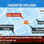 Estambul: atentado suicida deja, al menos, 5 muertos