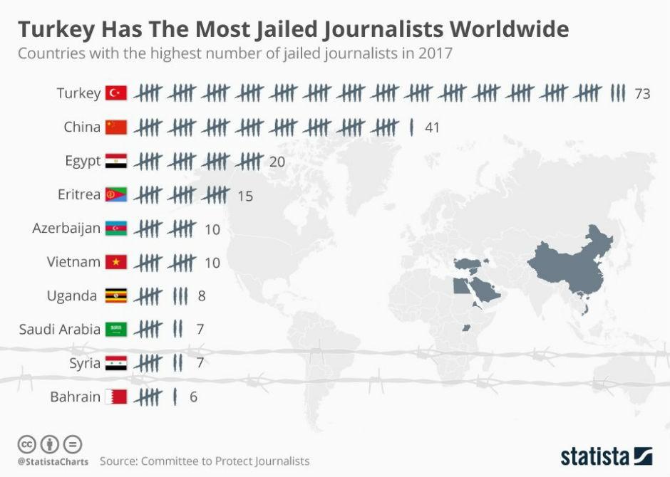 periodistas-encarcelados-2017