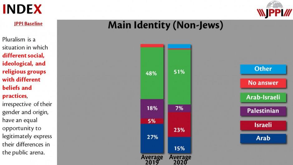 identidad-israel-no-judios