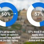 Los israelíes opinan sobre la anexión del Jordán y los 'asentamientos'