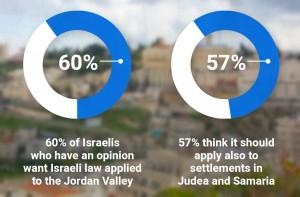 encuesta-valle-jordan